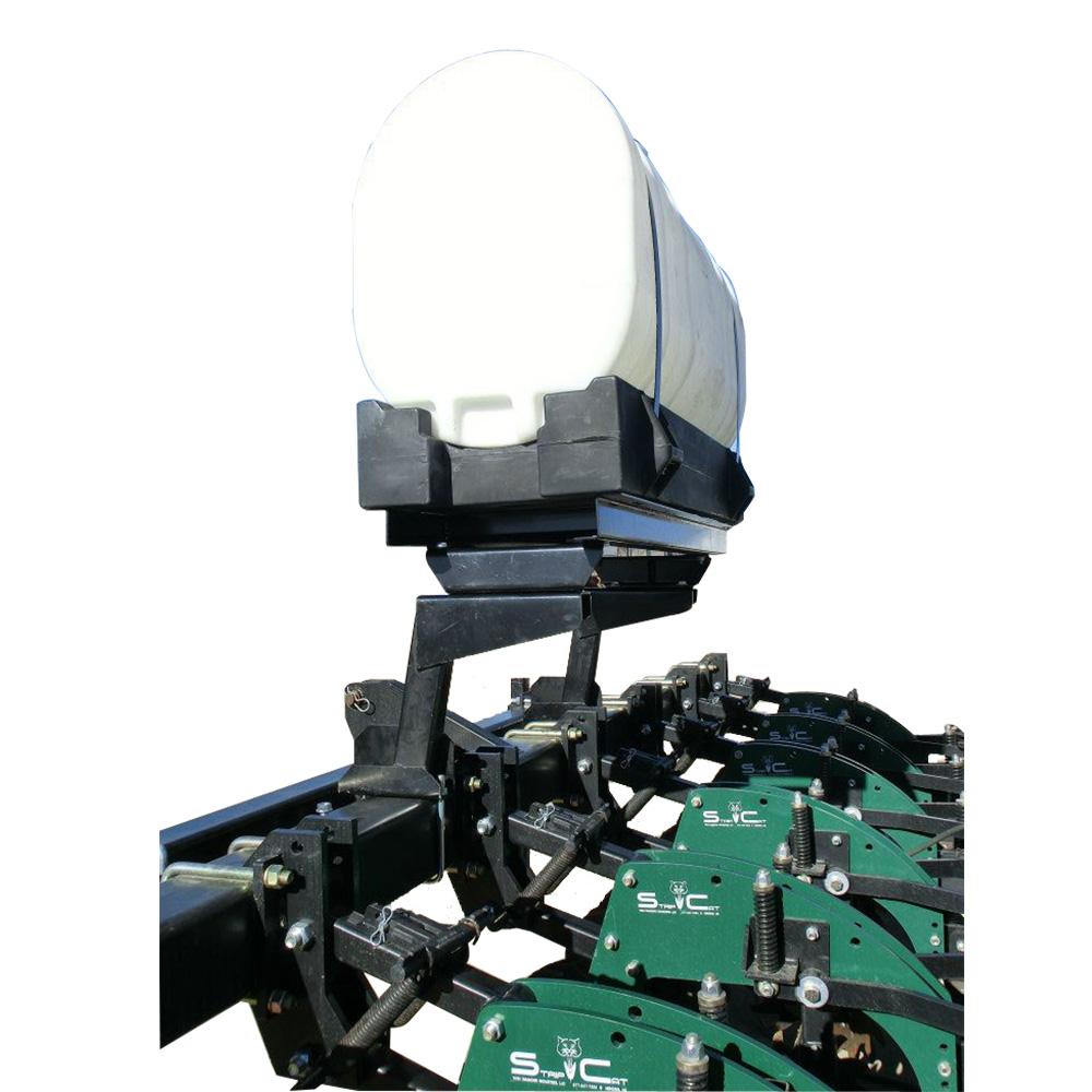 GX3 Mounting Options