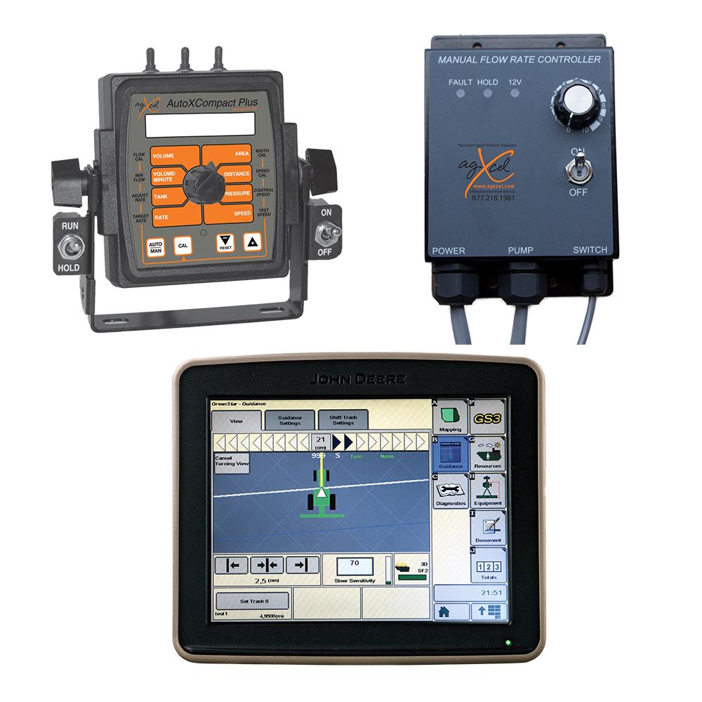 GX3 Various Controller Options
