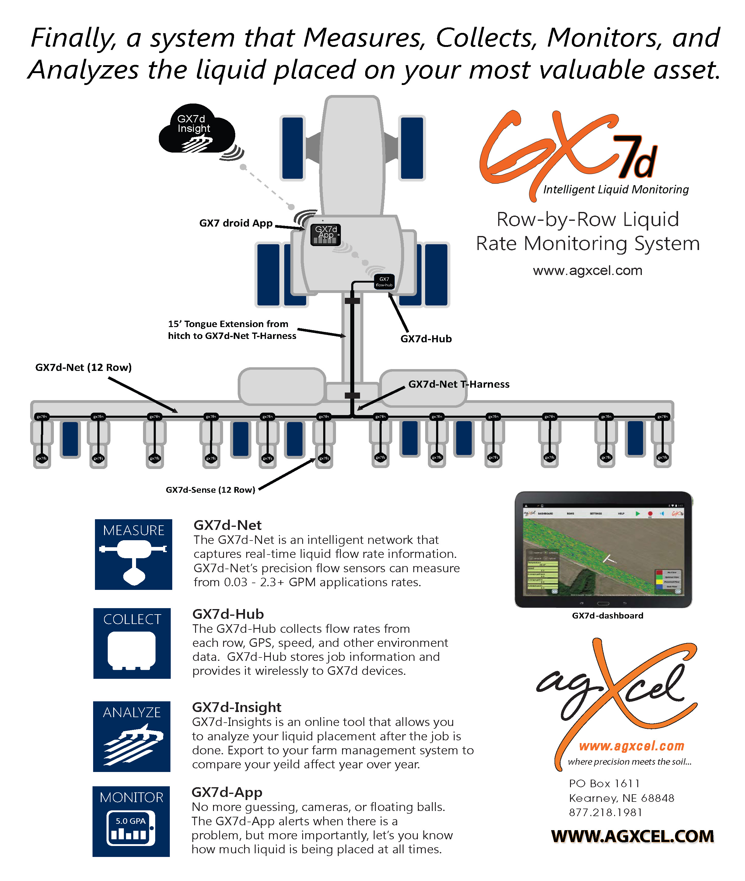 GX7 Row Monitoring Solution - AgXcel